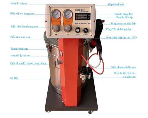 Máy sơn tĩnh điện dotech model: d-890